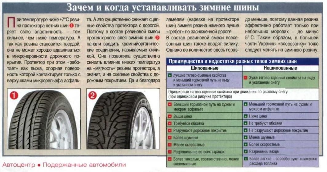 vybor-avtomobilnyx-shin